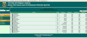 sistem-informasi-pasar-pertanian-banten-1