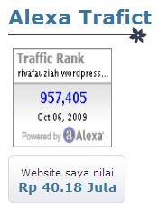 trafict Alexa web blog cianjur