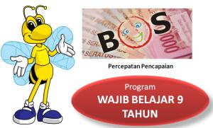 Dana BOS 2014 Kabupaten Cianjur Jawa Barat